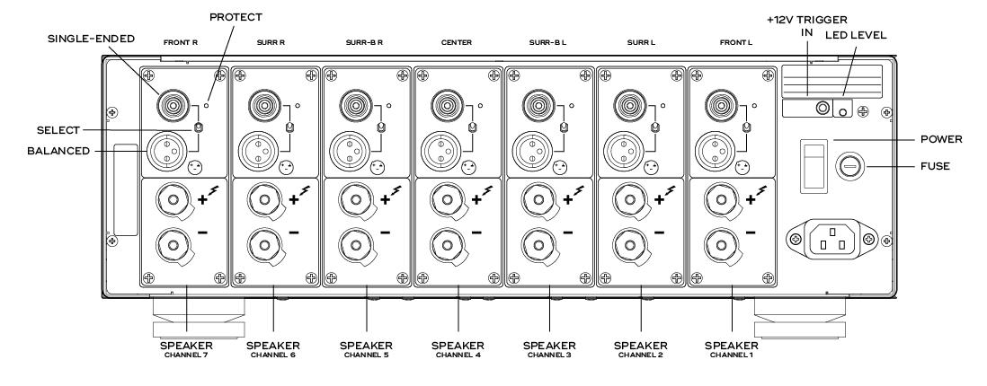 nad_m27_rear_panel-02