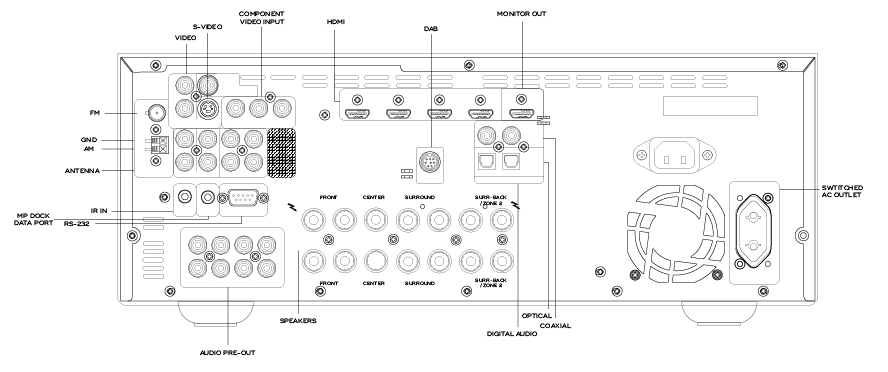 t 748 v2 nad electronics rh nadelectronics com nad t748 review nad t748 user manual