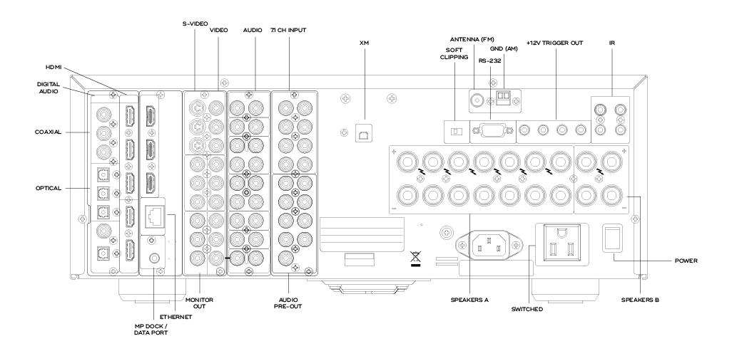 nad_t777_rear_panel-02